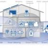 VDE-Studie: Verbraucher sagen ja zur Smart City, nein zum vernetzten Kühlschrank / Energieeffizienz und Schutzsysteme vor Unfall, Feuer und Kriminalität stehen auf der Wunschliste der Verbraucher (FOTO)