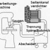 Seitenkanalverdichter – Abfallspäne beseitigen mit Saugkraft
