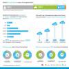 """""""Was kostet die Cloud?"""" / Aktuelle Umfrage bestätigt Kosteneinsparungen durch Cloud Computing und zeigt Alternativen zum reinen Public Cloud Modell auf (FOTO)"""