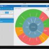 conhIT 2017: Allocate Software stellt Optima für den deutschsprachigen Markt vor