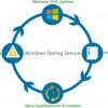 Whitepaper: Automatisierter Windows 10 Kompatibilitätstest für Business Anwendungen