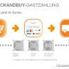 ClickandBuy startet neue Nutzeroberfläche für einfaches Zahlen