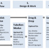 migRaven 3.1: Fileserver-Sandbox ermöglicht termingenaue Migration
