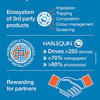 Lewald & Partner tritt dem Harlequin Partner Netzwerk bei