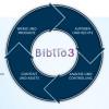 Callwey Verlag und Bibliographisches Institut setzen auf die innovative Verlagslösung Biblio3
