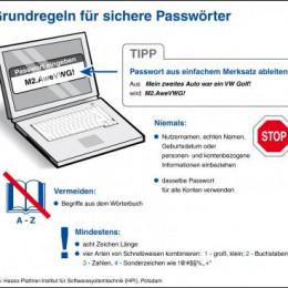 Internetnutzer sollten Passwörter regelmäßig ändern / Tipps für starken Zugangsschutz vom Hasso-Plattner-Institut (HPI) (FOTO)