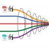 Fünf Gründe für eine webbasierte Dokumentenerfassung