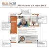 Senioren und 50plus: Selbstbestimmt wohnen und leben mithilfe des Internets
