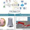 Forschungsprojekt zur Verbesserung der Planungsprozesse im Kraftwerks- und Anlagenbau