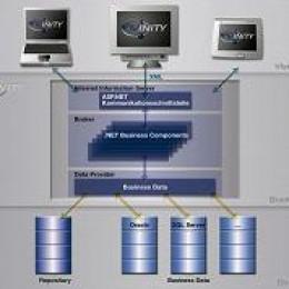 Die Business-Software für unbegrenzte Möglichkeiten