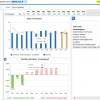 ZF-Konzern: ORBIS entwickelt und implementiert BI-Lösung für Bestandsplanung und ITR-Reporting auf Basis von SAP