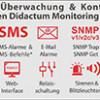 IT Monitoring Systeme für EDV- und Serverraum-Überwachung