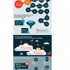 Weltweite Studie: Ransomware ist die größte Cyber-Bedrohung für KMU (FOTO)