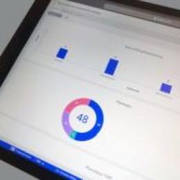 Projektprozesse besser im Blick mit AWARO Dashboard
