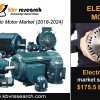 Electric Motor Market Size to reach a value of $175.5 billion by 2024- KBV Research