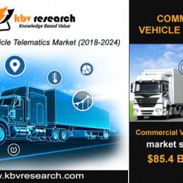 Commercial Vehicle Telematics Market to reach a market size of $85.4 billion by 2024- KBV Research
