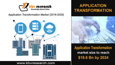 Global Application Transformation Market to reach a market size of $18.6 billion by 2025- KBV Research