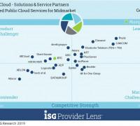 """Update zur Meldung vom 18.11.2019: PlusServer – Leader in aktueller ISG Benchmark-Studie """"Managed Public Cloud"""""""