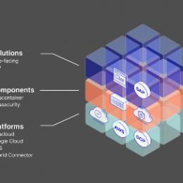 Für das Plus an Digitalisierung: plusserver startet neue Multi-Cloud-Plattform plus.io