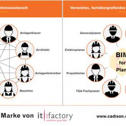 BIM for Plant: Wie Anlagenbauer wettbewerbsfähig bleiben