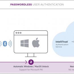 Entrust Datacard vereinfacht die hochsichere Authentifizierung – neue Lösungen für passwortfreies Login und vollständig digitale Identitätsprüfung