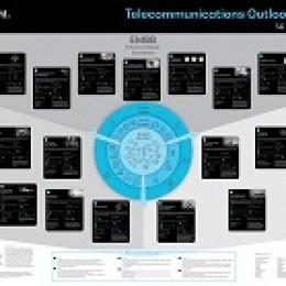 5G: Neue Marktpositionierung für Telkos