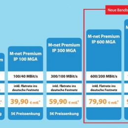 M-net stellt Gigabit-Tarife für Selbstständige, kleine und mittlere Unternehmen vor (FOTO)
