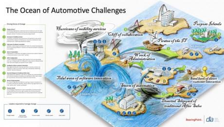 Zukunft Automotive: Die neun Herausforderungen der Transformation (FOTO)