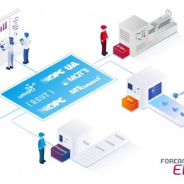 Neue Lösung FORCAM FORCE EDGE jetzt verfügbar im SAP® App Center (FOTO)