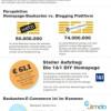 Schlafende Riesen: Homepage-Baukasten Anbieter erreichen ein Millionenpublikum