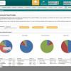 CeBIT 2013: Individuelle Shopsysteme mit Mehrwert