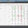 Nevaris – Update macht Software noch einfacher