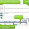 Compuware APM setzt neue Maßstäbe für anwendungs-orientiertes Netzwerk-Performance Monitoring