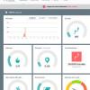 Fitbit stellt neues Dashboard vor