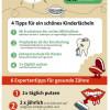 Große Mehrheit der Deutschen nimmt Zahngesundheit sehr ernst