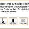 Kentix-Präsentation auf der it-sa: MultiSensor-System überwacht physikalische Gefahren im Serverraum