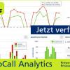 ProCall Analytics: ESTOS gibt offizielle Verfügbarkeit des neuen Analysetools für Kommunikationsdaten bekannt
