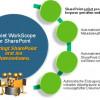 in-GmbH lädt zum Webinar: SharePoint besser und bequemer nutzen